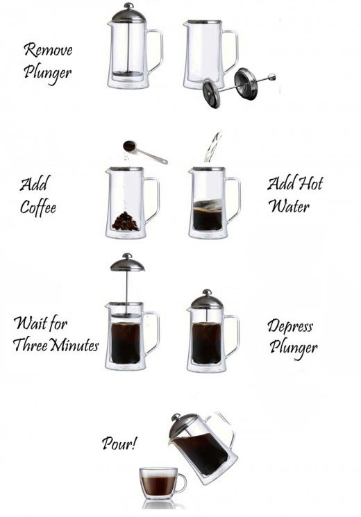 what is the best french press coffee maker for 2018 stella coffee. Black Bedroom Furniture Sets. Home Design Ideas