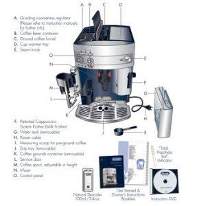 DeLonghi-esam3300-magnifica-super-automatic-espresso-machine-components