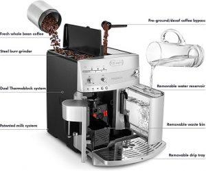 DeLonghi-esam3300-magnifica-super-automatic-espresso-machine-how-to-use
