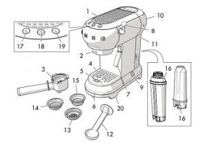 Smeg-ECF01RDUS-espresso-machine-components